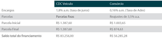 tabela-consorcio